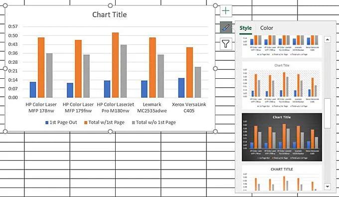 bài tập vẽ biểu đồ trong excel 2010